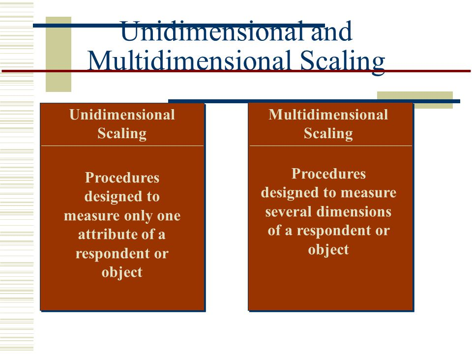 Unidimensional and Multidimensional Scaling