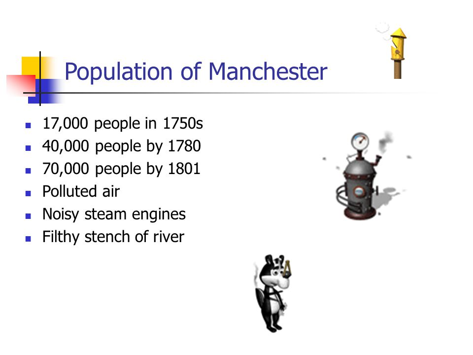 Population of Manchester