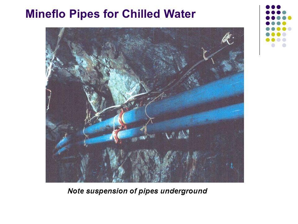 Note suspension of pipes underground