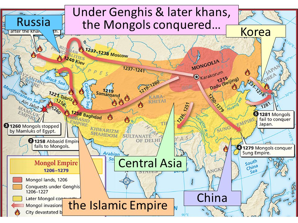 Under Genghis & later khans, the Mongols conquered…