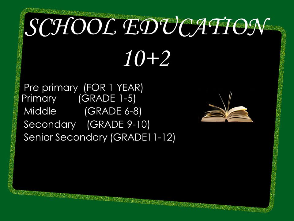 School education 10+2 Pre primary (FOR 1 YEAR) Primary (GRADE 1-5) Middle (GRADE 6-8) Secondary (GRADE 9-10) Senior Secondary (GRADE11-12)