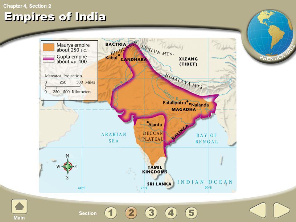 2 Empires of India