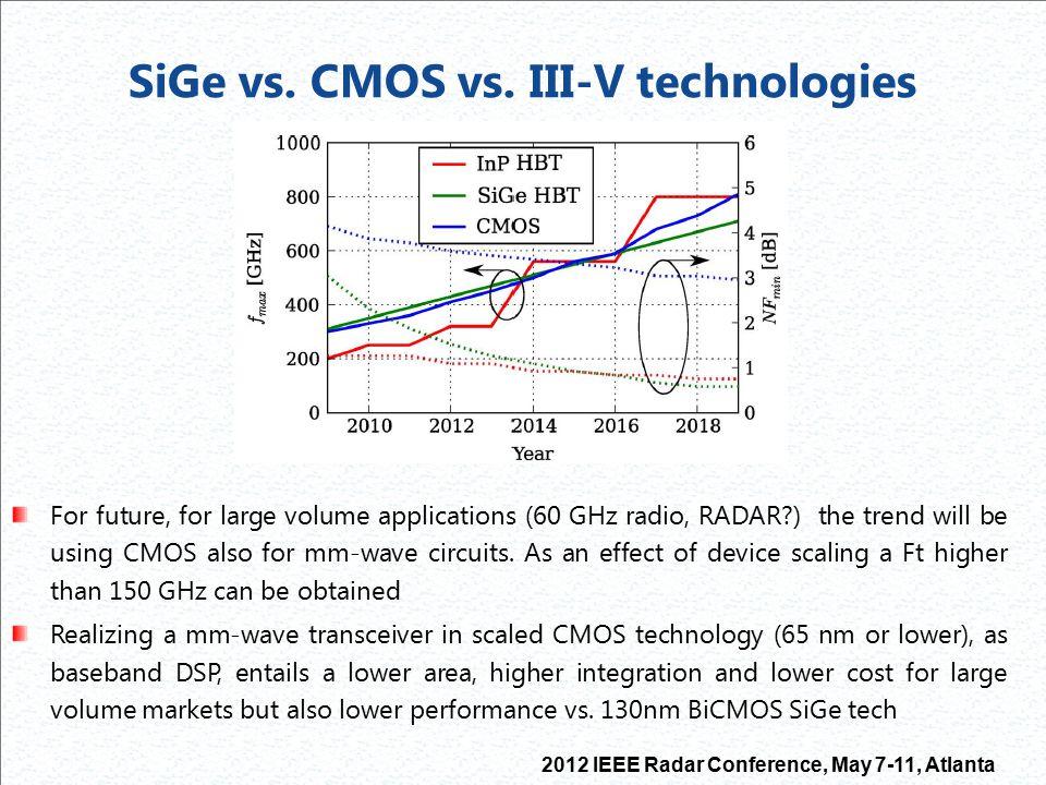 SiGe vs. CMOS vs. III-V technologies