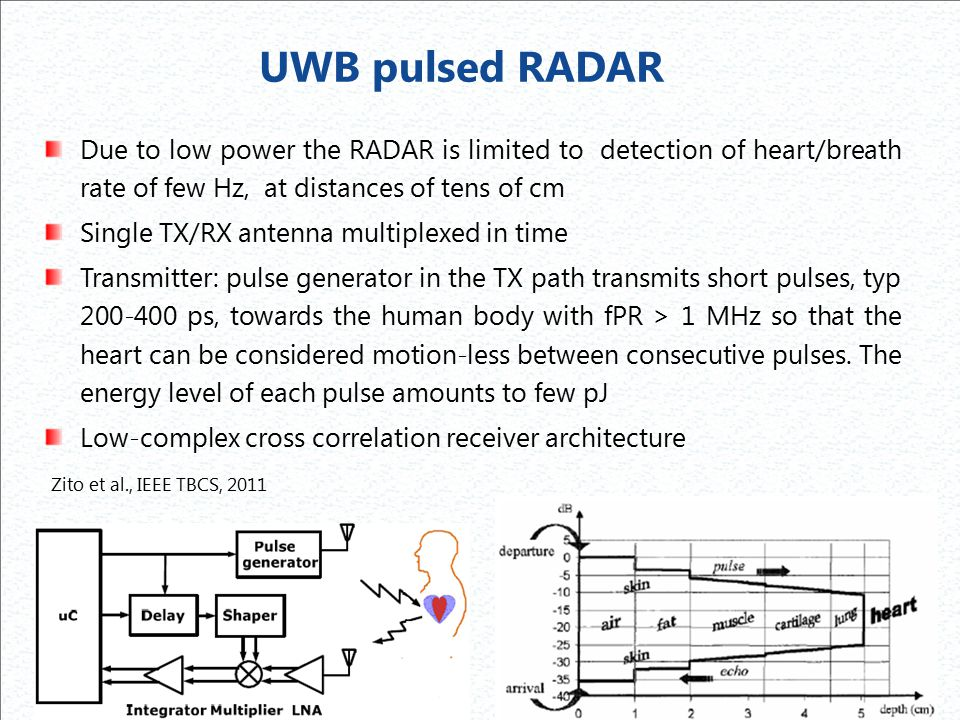 UWB pulsed RADAR Due to low power the RADAR is limited to detection of heart/breath rate of few Hz, at distances of tens of cm.