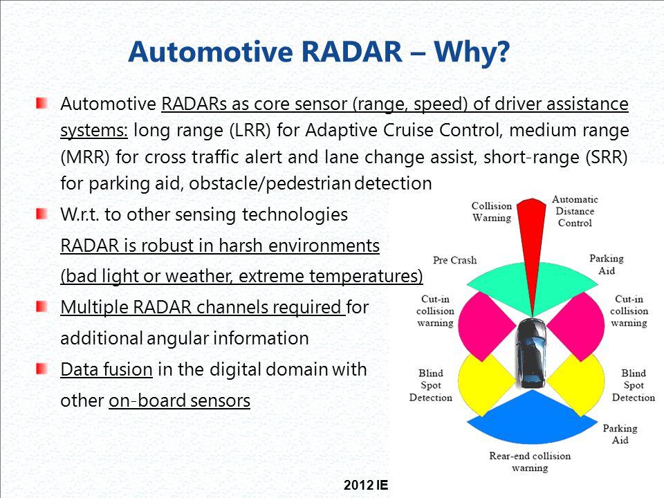 Automotive RADAR – Why