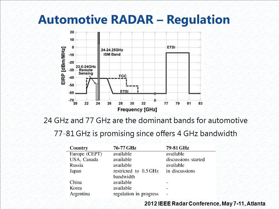 Automotive RADAR – Regulation