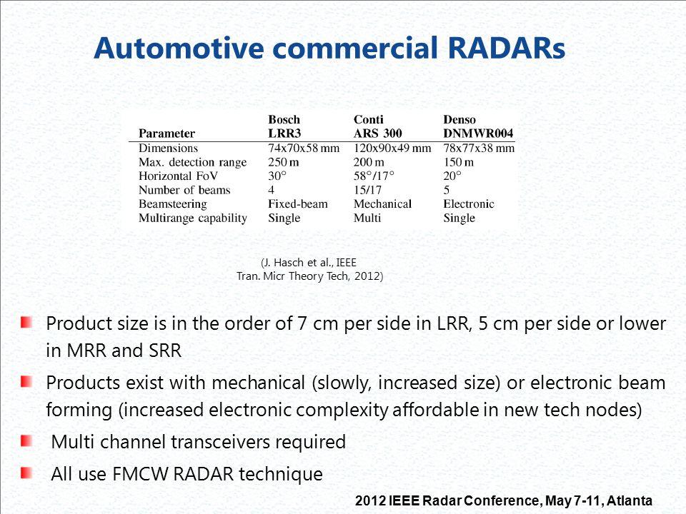 Automotive commercial RADARs