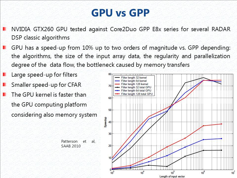 GPU vs GPP NVIDIA GTX260 GPU tested against Core2Duo GPP E8x series for several RADAR DSP classic algorithms.