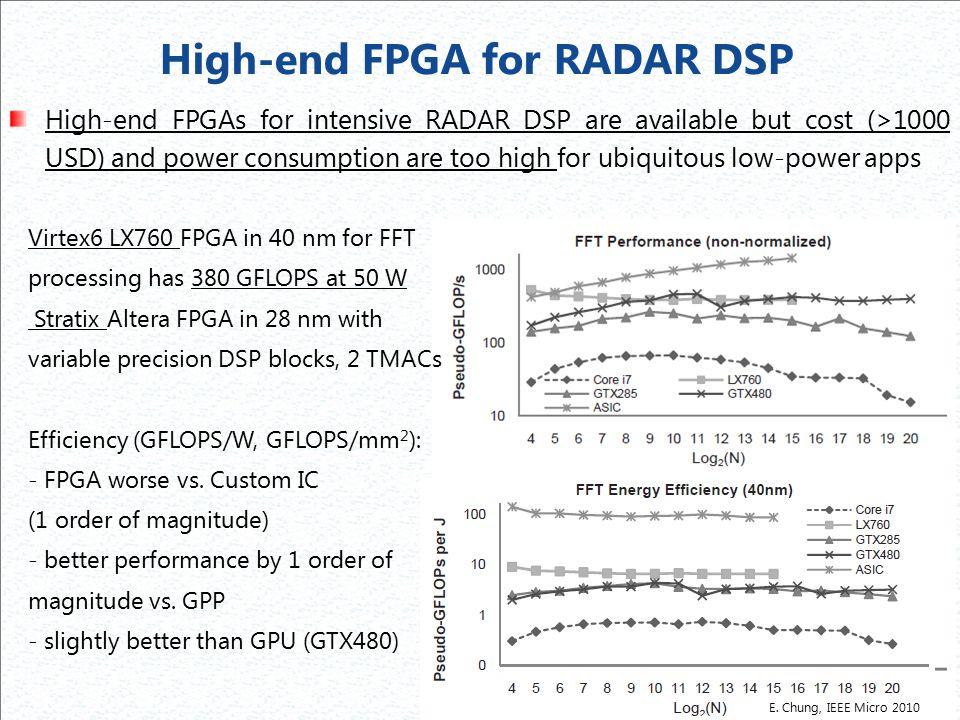 High-end FPGA for RADAR DSP