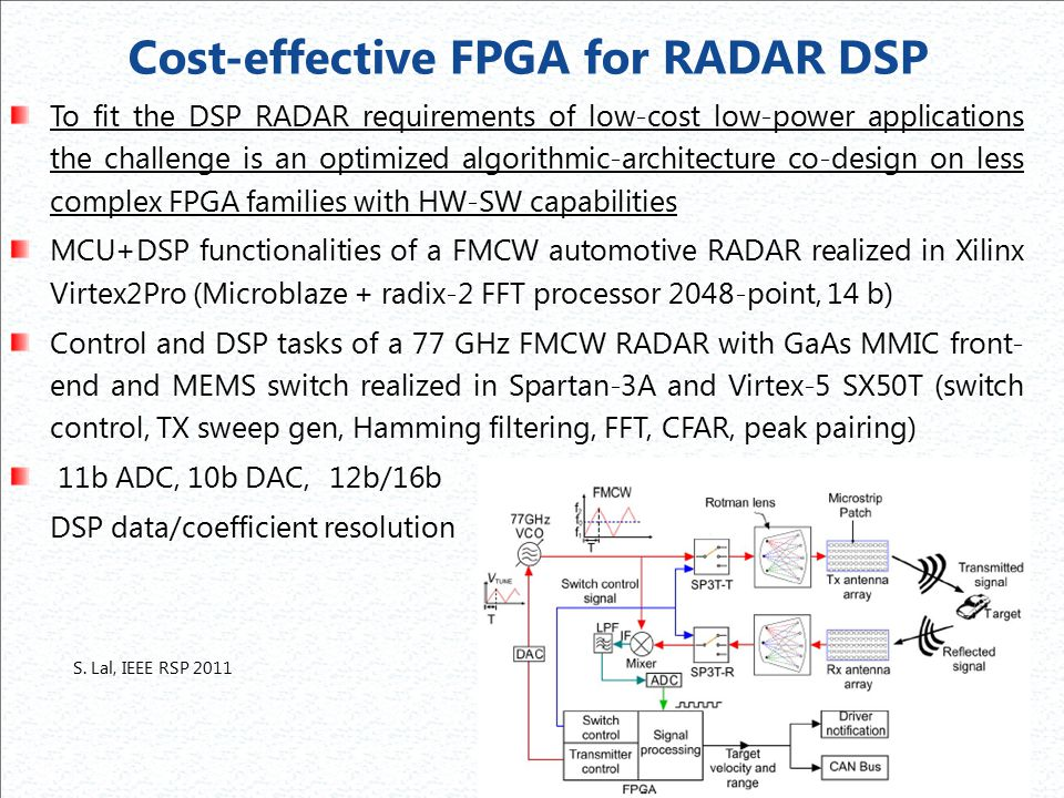 Cost-effective FPGA for RADAR DSP