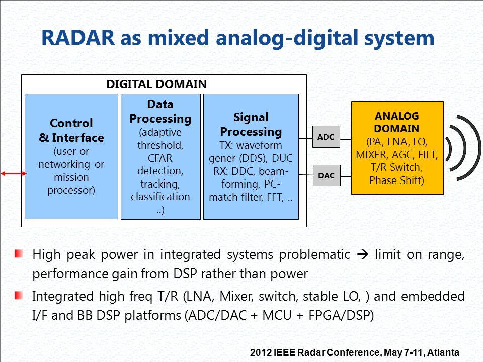 RADAR as mixed analog-digital system