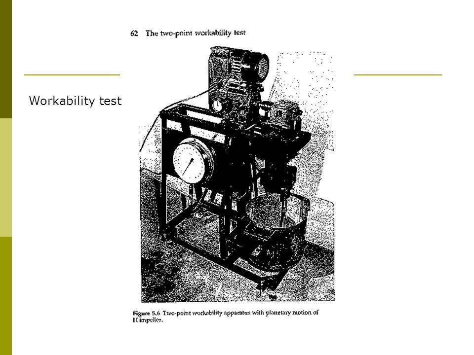 Workability test