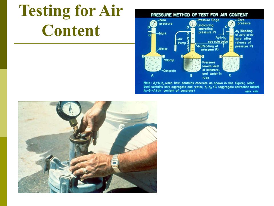 Testing for Air Content