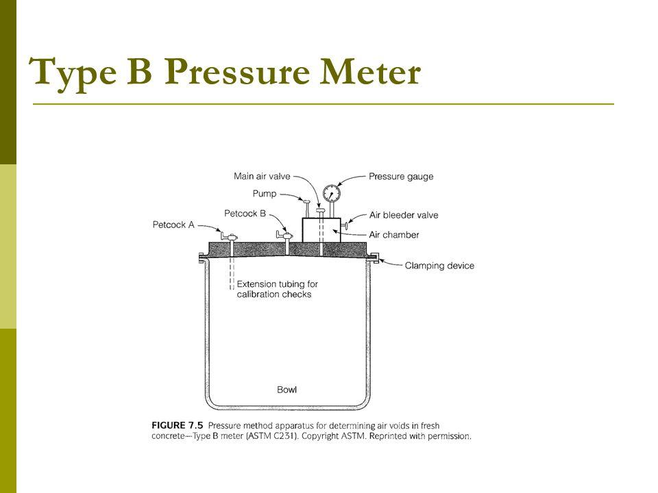 Type B Pressure Meter