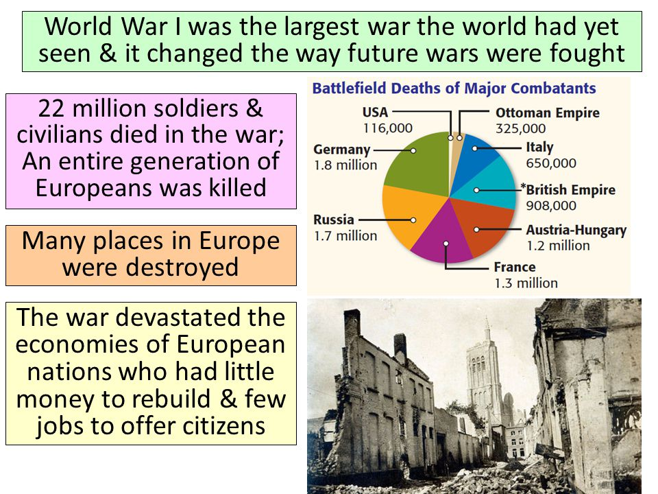 Many places in Europe were destroyed