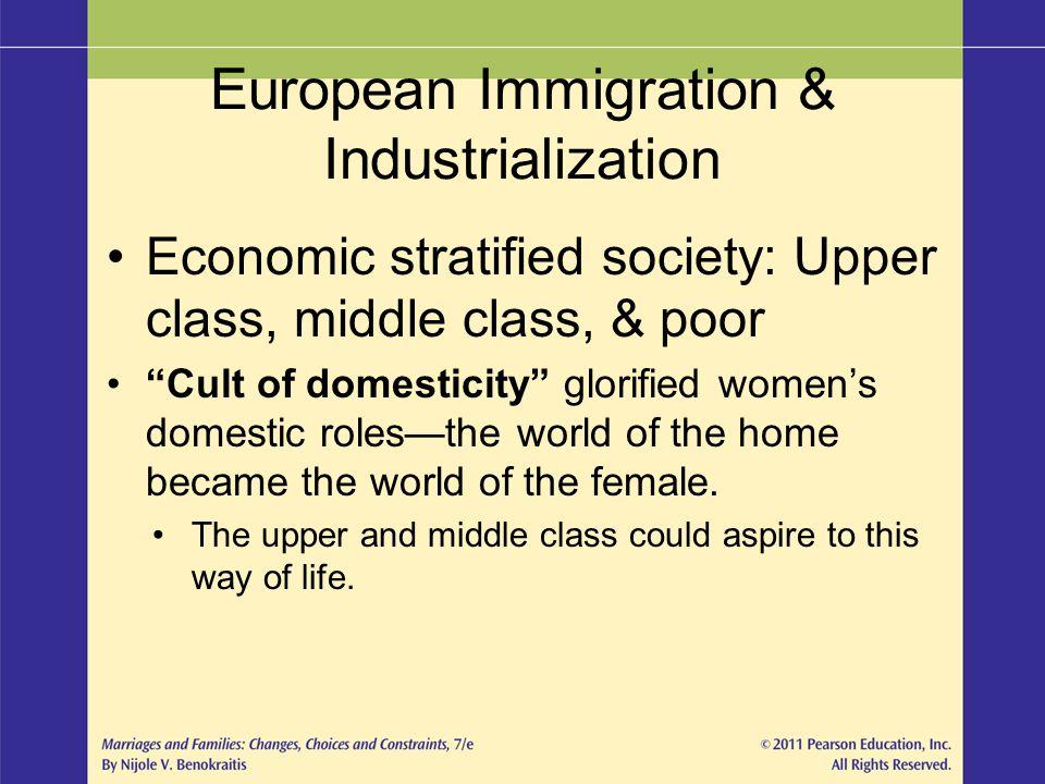 European Immigration & Industrialization