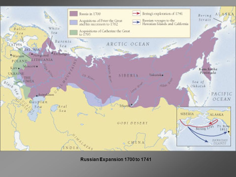 Russian Expansion 1700 to 1741