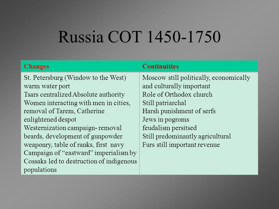 Russia COT 1450-1750 Changes Continuities