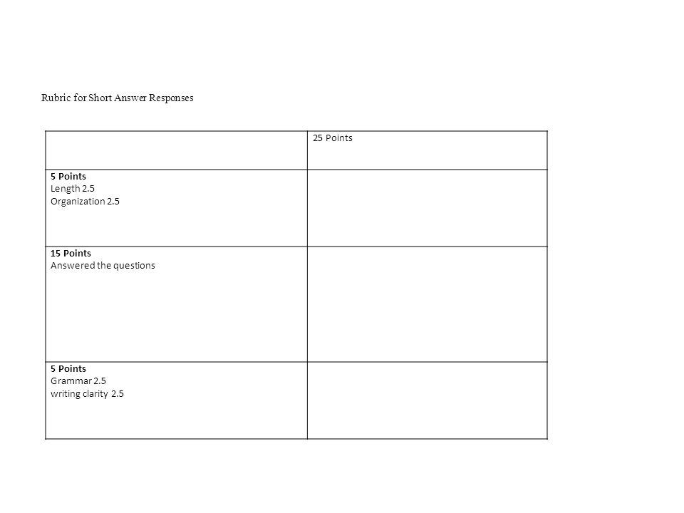 Rubric for Short Answer Responses