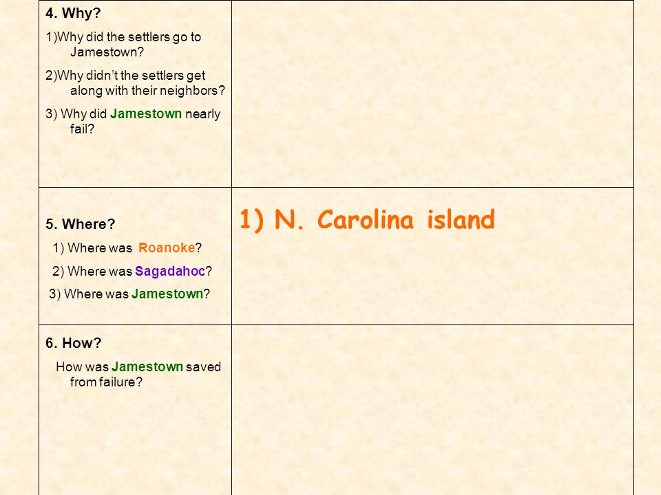 1) N. Carolina island 4. Why 5. Where 6. How