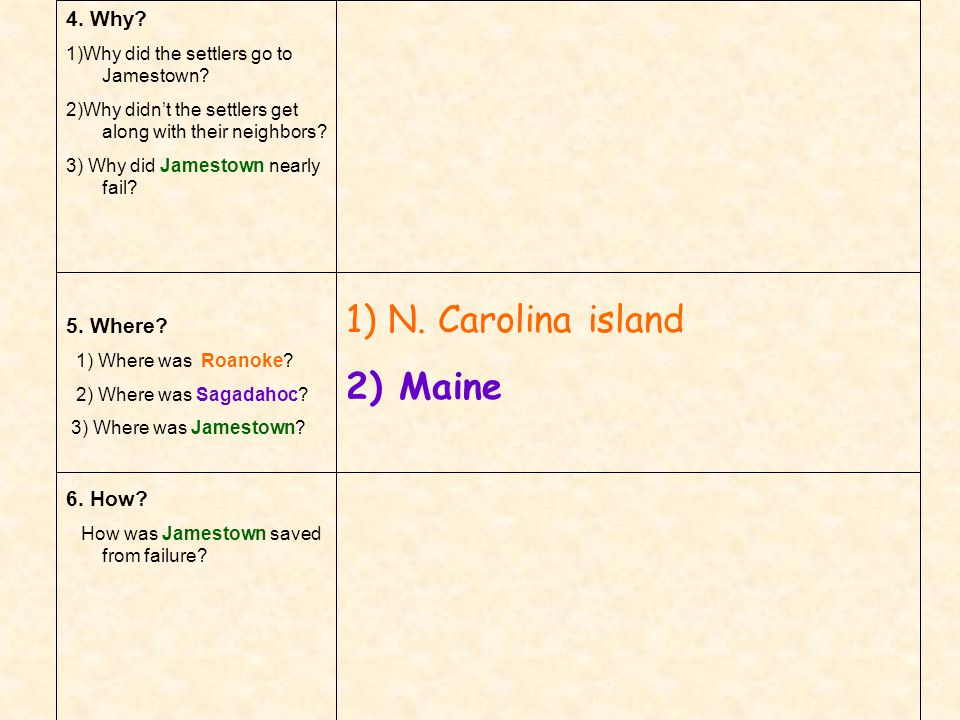 1) N. Carolina island 2) Maine 4. Why 5. Where 6. How
