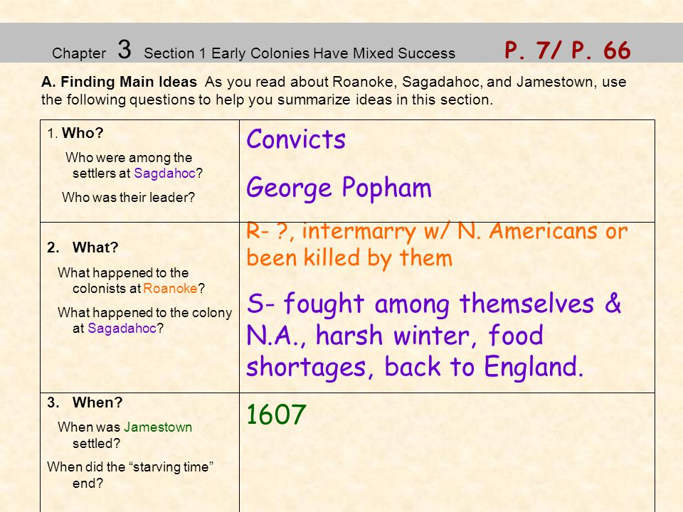 Chapter 3 Section 1 Early Colonies Have Mixed Success P. 7/ P. 66