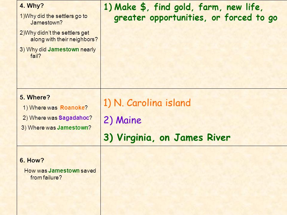 3) Virginia, on James River