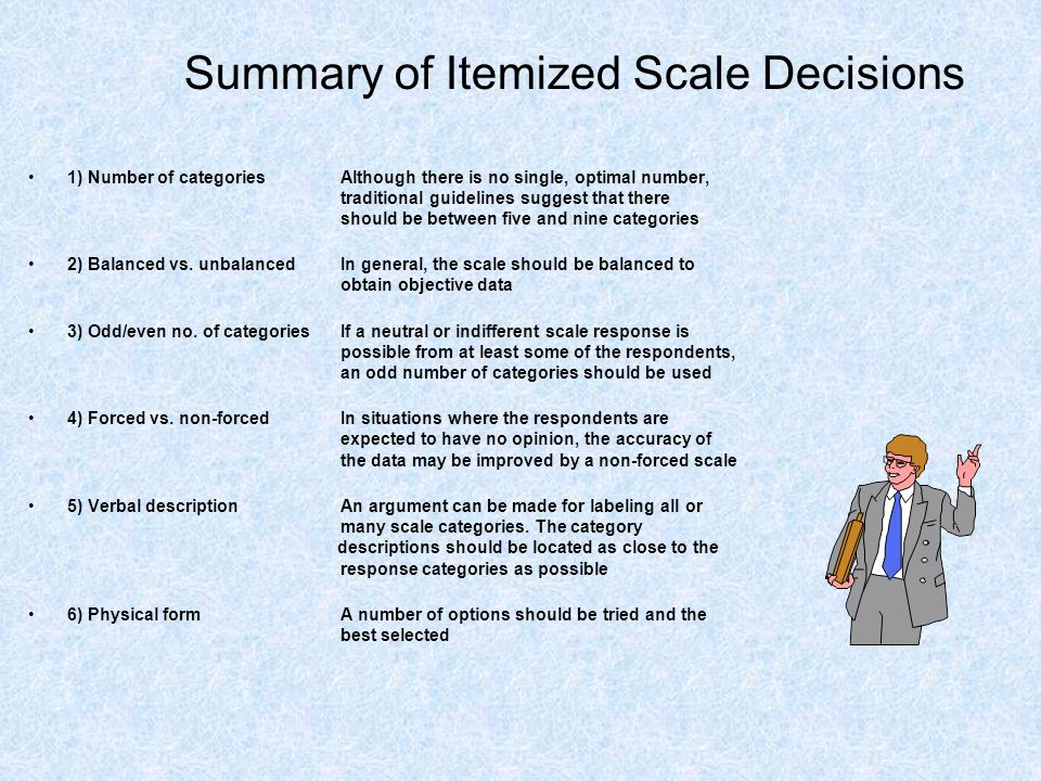 Summary of Itemized Scale Decisions