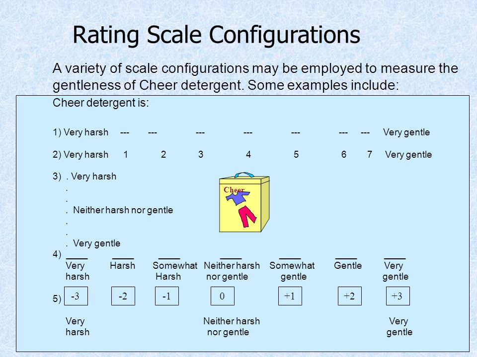 Rating Scale Configurations