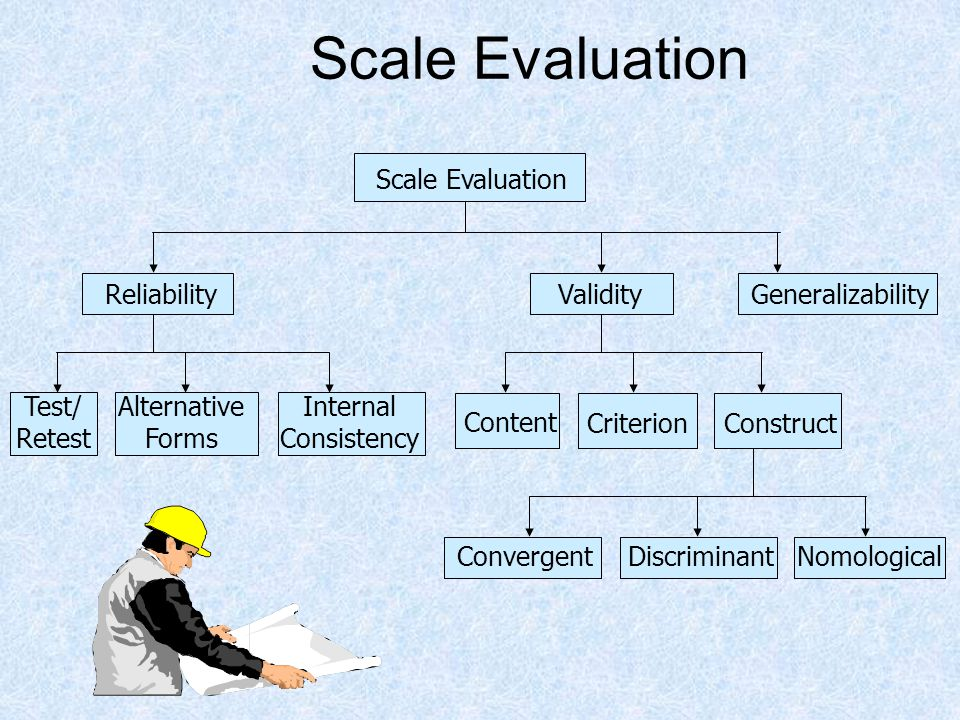 Scale Evaluation Scale Evaluation Generalizability Reliability