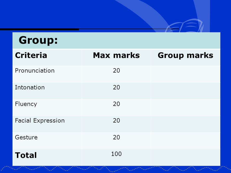 Group: Criteria Max marks Group marks Total Pronunciation 20