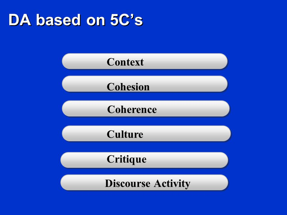 DA based on 5C's Context Cohesion Coherence Culture Critique