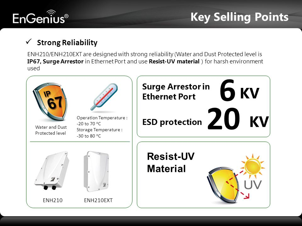 6 20 KV KV Key Selling Points Resist-UV Material  Strong Reliability