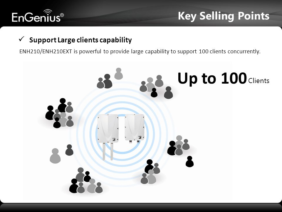 Up to 100 Key Selling Points  Support Large clients capability