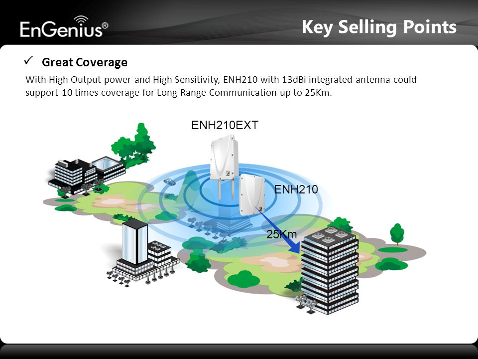 Key Selling Points  Great Coverage ENH210EXT ENH210 25Km