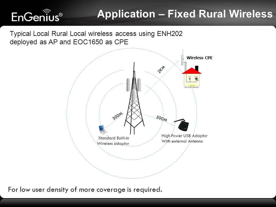 Application – Fixed Rural Wireless