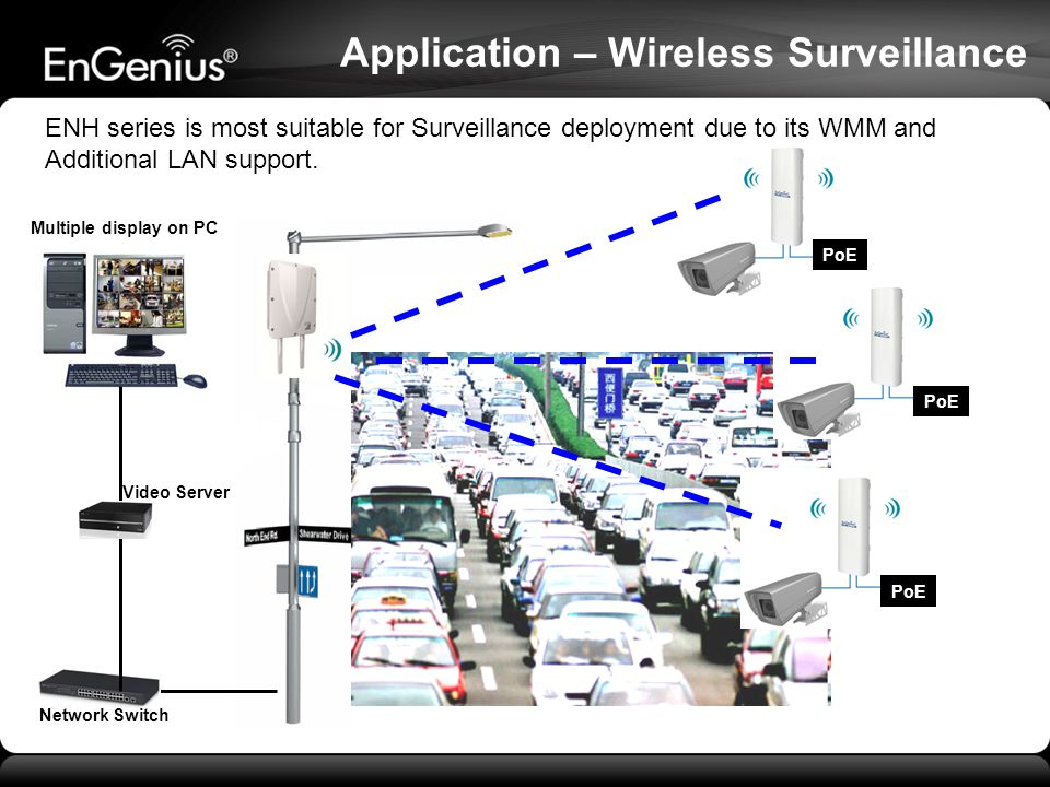 Application – Wireless Surveillance