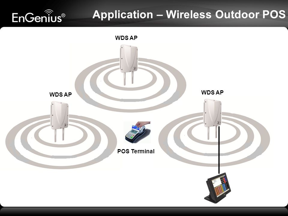 Application – Wireless Outdoor POS