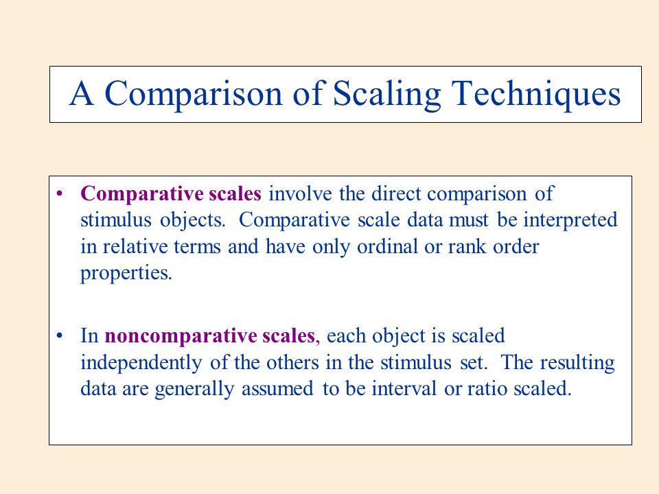 A Comparison of Scaling Techniques