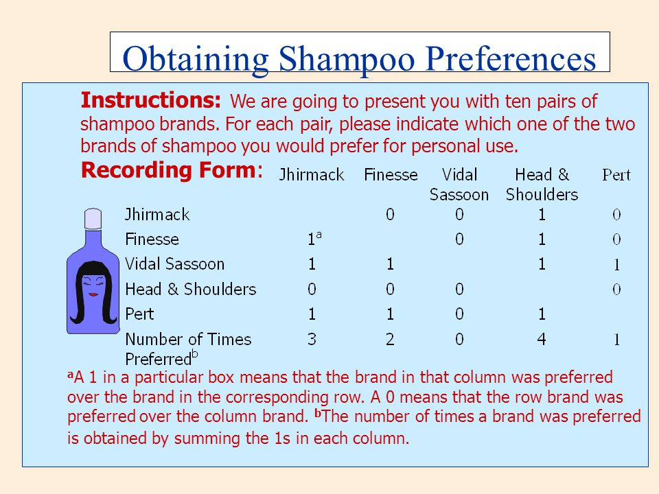 Obtaining Shampoo Preferences Using Paired Comparisons