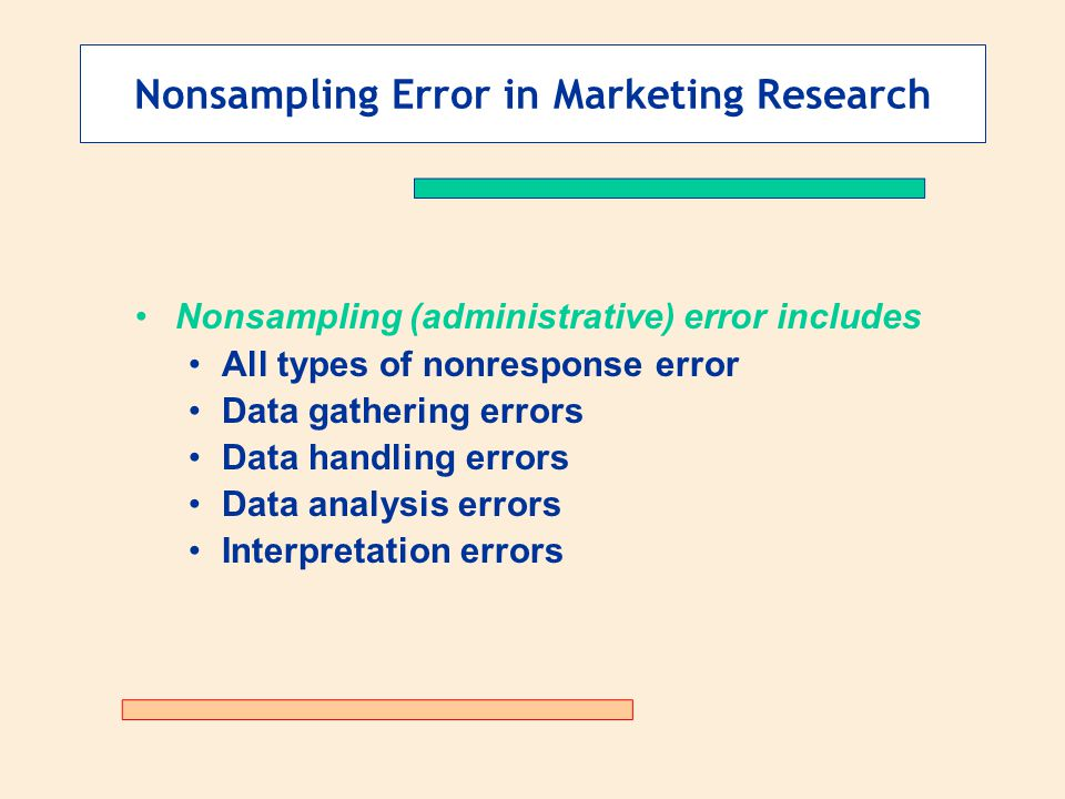 Nonsampling Error in Marketing Research