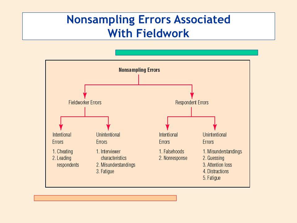 Nonsampling Errors Associated