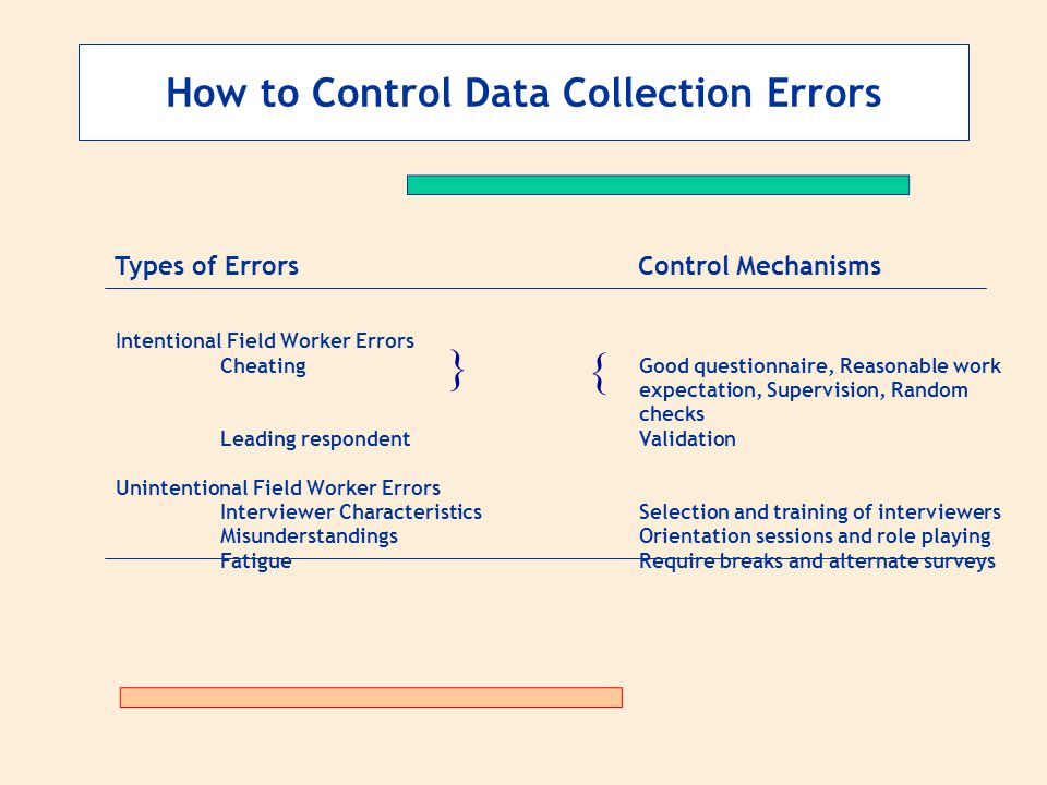 } { How to Control Data Collection Errors