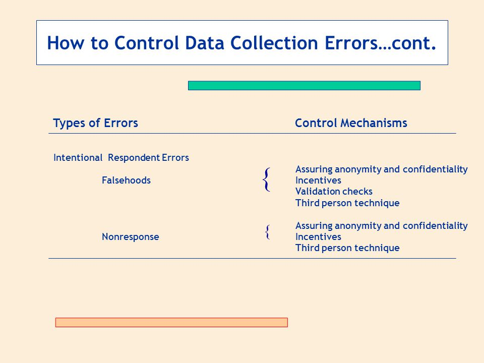 { How to Control Data Collection Errors…cont. {