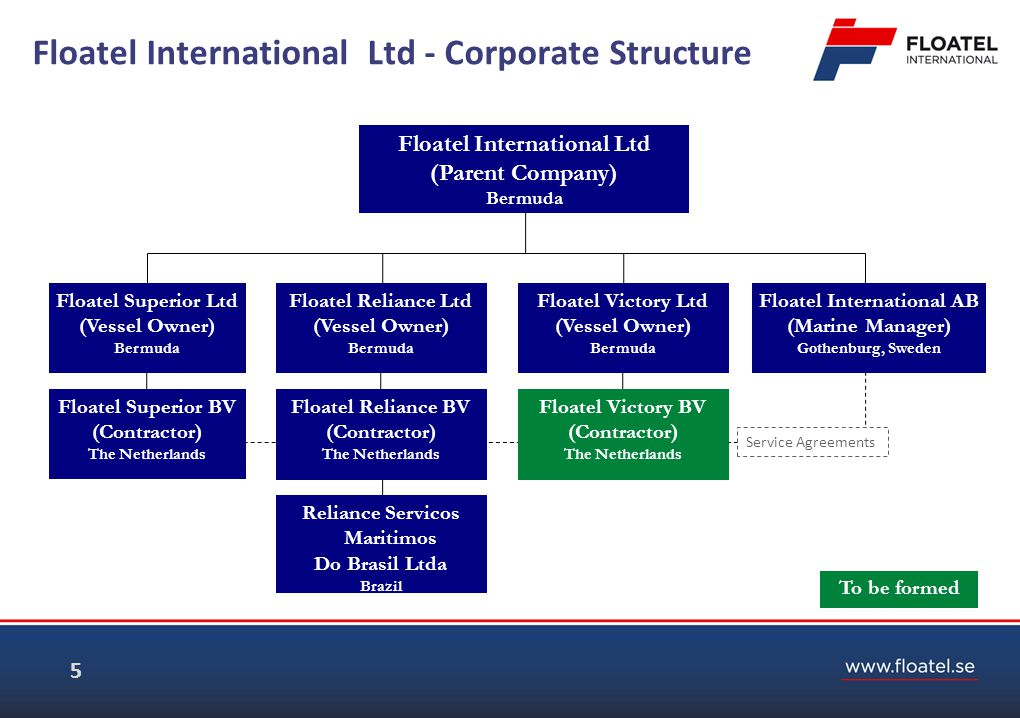 Floatel International Ltd - Corporate Structure