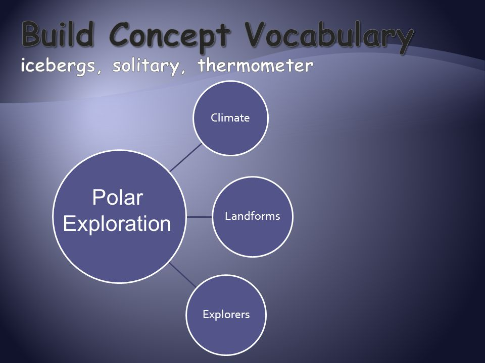Build Concept Vocabulary icebergs, solitary, thermometer