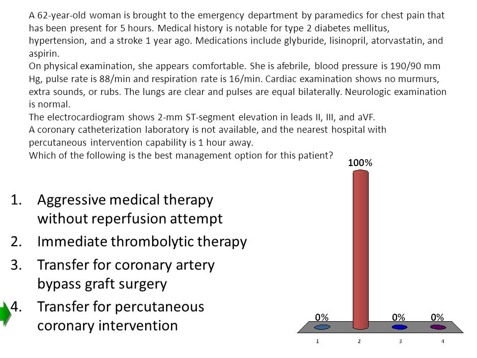 Aggressive medical therapy without reperfusion attempt