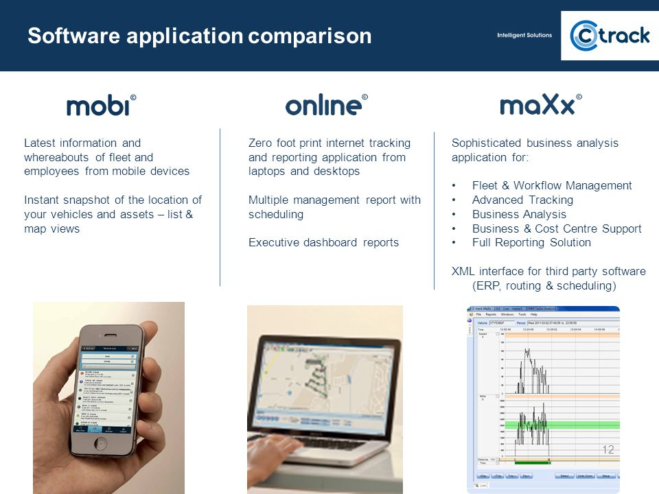 Software application comparison