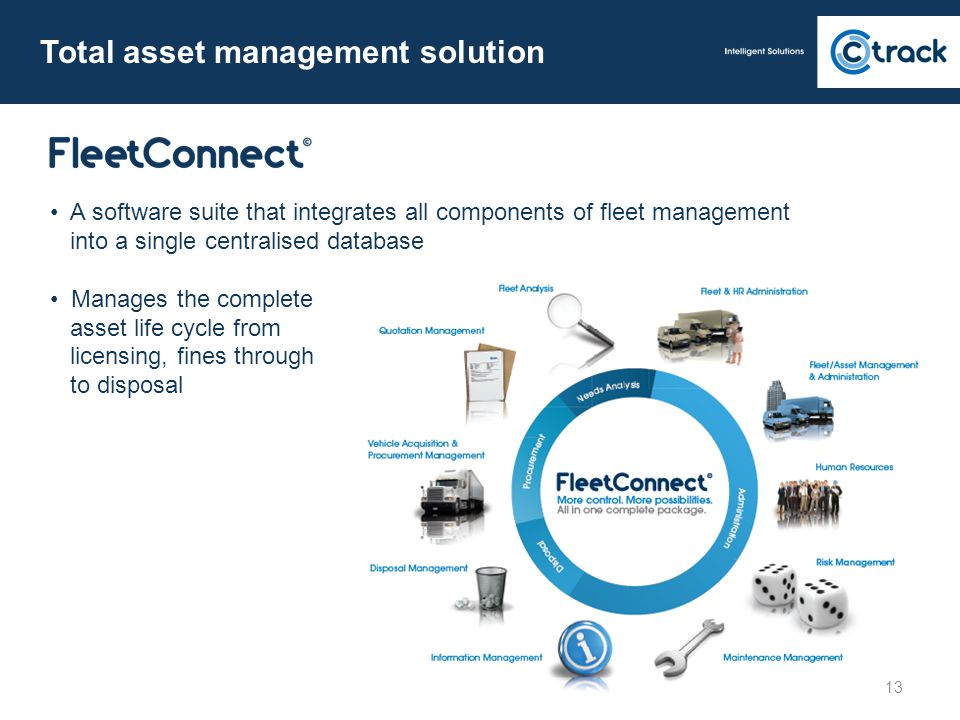 Total asset management solution