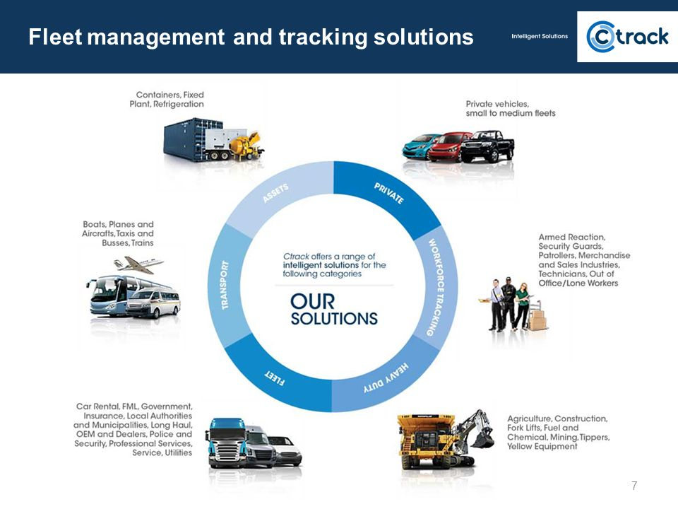 Fleet management and tracking solutions